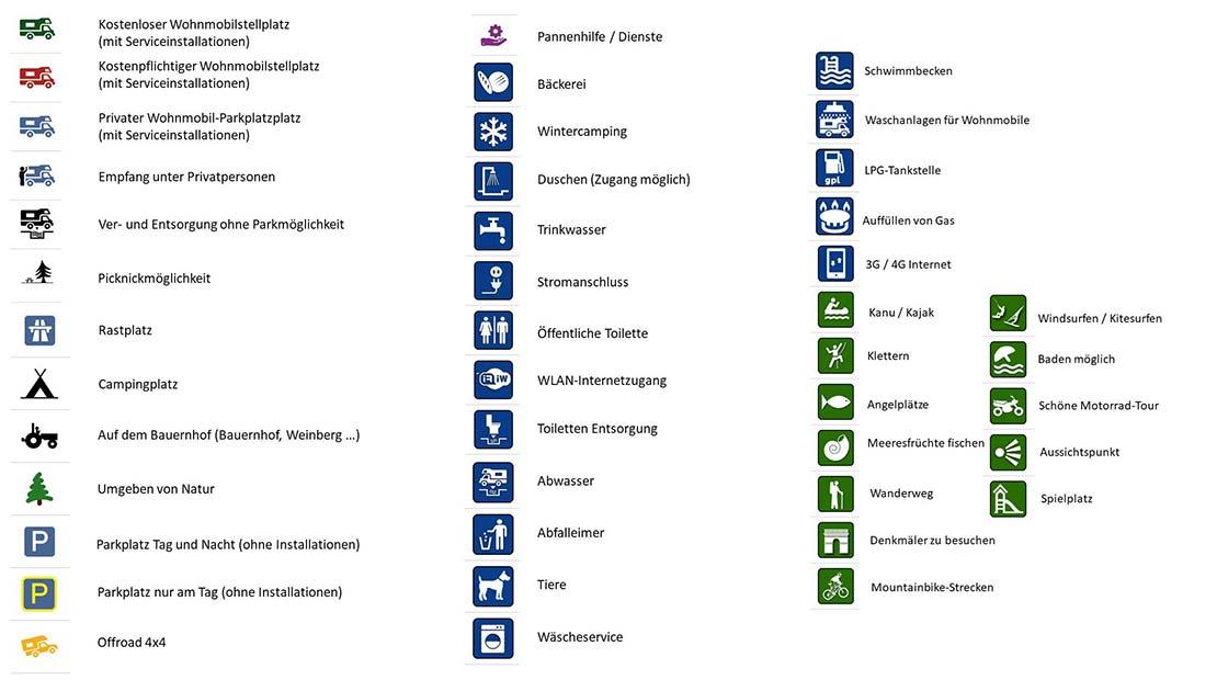 App Roadtrip Park4night symbols